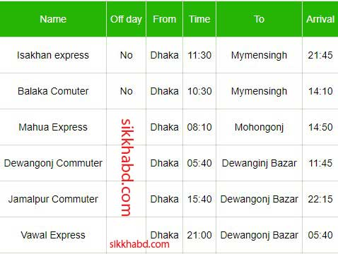 Train-Schedule-from-Dhaka-to-mymensingh